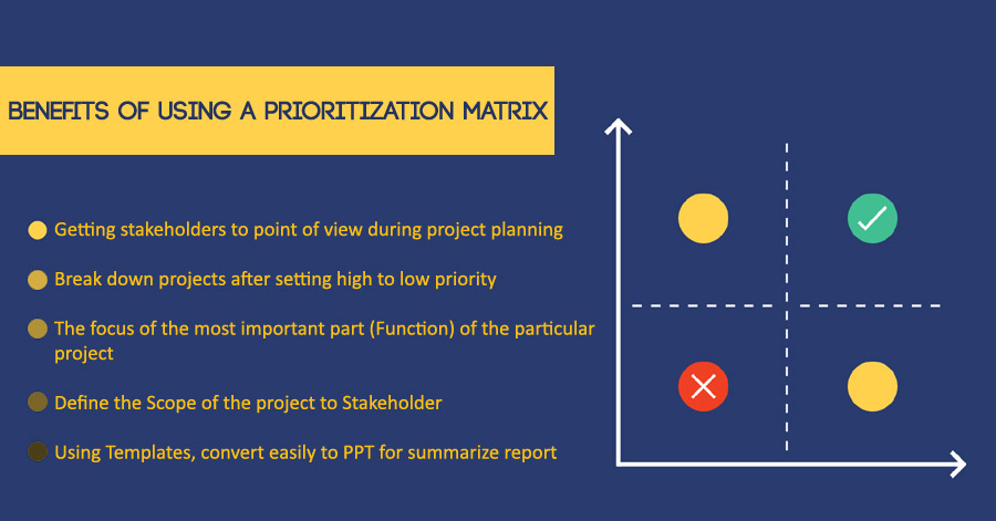 Prioritization Matrix Excel