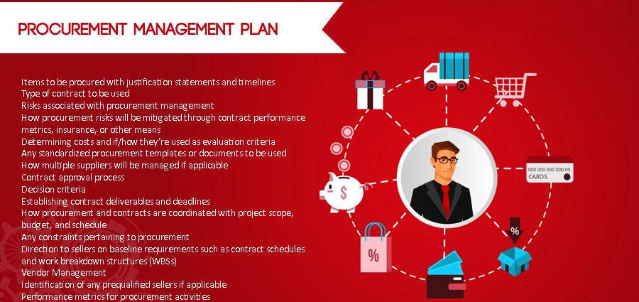 PROCUREMENT MANAGEMENT PLAN TEMPLATE Excel