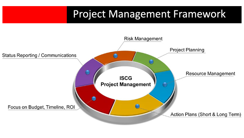 Project Management Policy