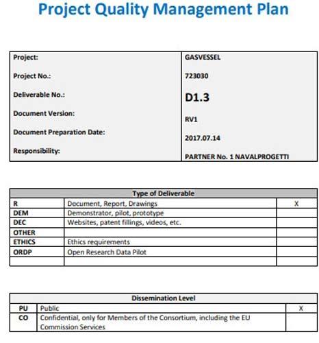 Project Quality Improvement Plan