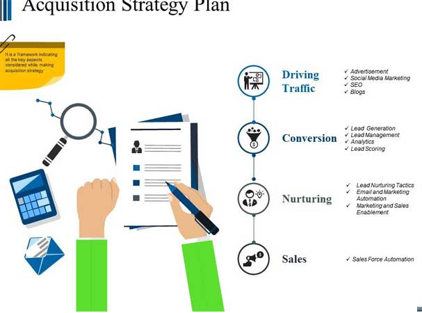 Relationship Management Plan Template