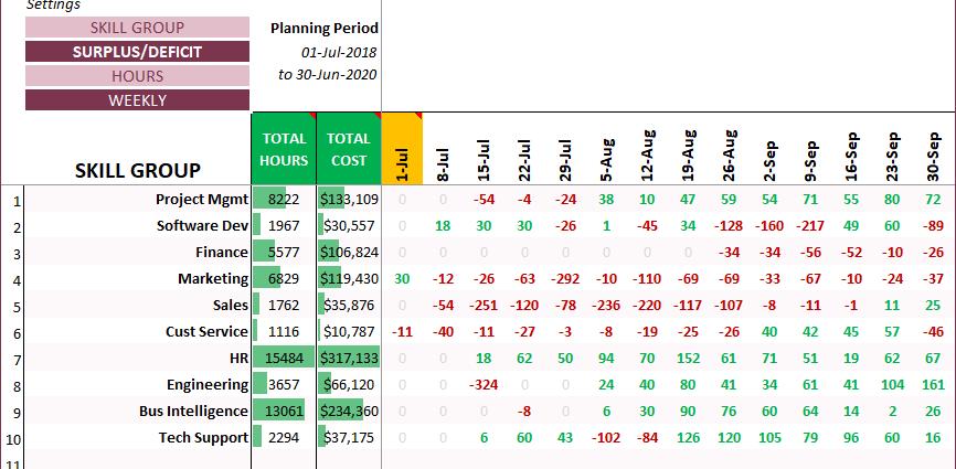 Resource-Capacity-Planner-template