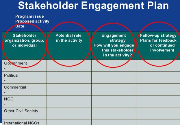 Stakeholder Engagement Plan Template