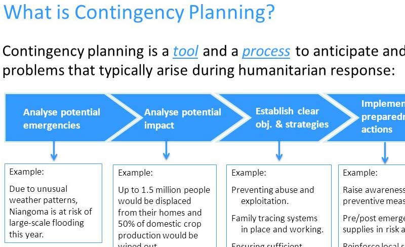 What is Contingency Planning