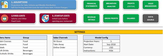 Risk Profit Analysis Template Excel
