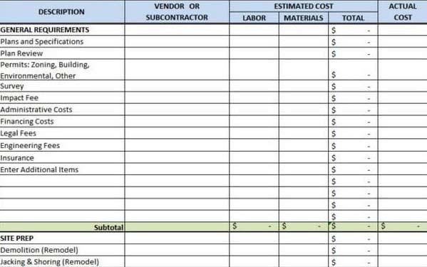 Cost Estimate Checklist Excel