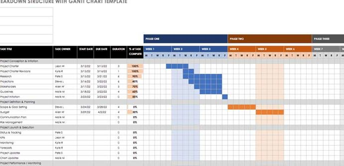 Work Breakdown Structure Template Excel