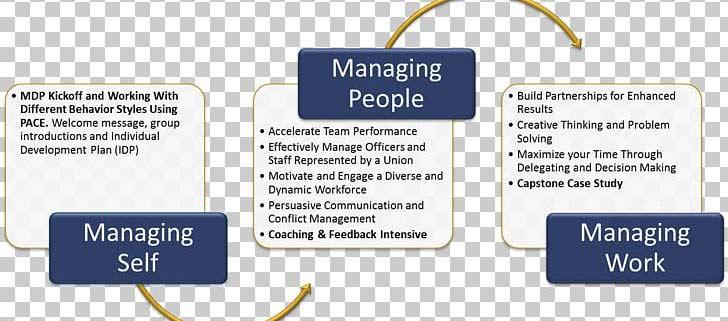 Staff-Resource-Planning-Template