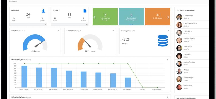 Team Resource Planning Excel